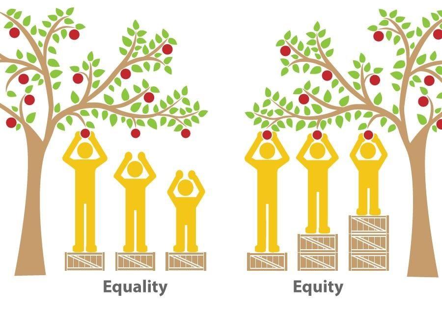 Hình 2: Equality' (cào bằng) và 'Equity' (cân bằng)
