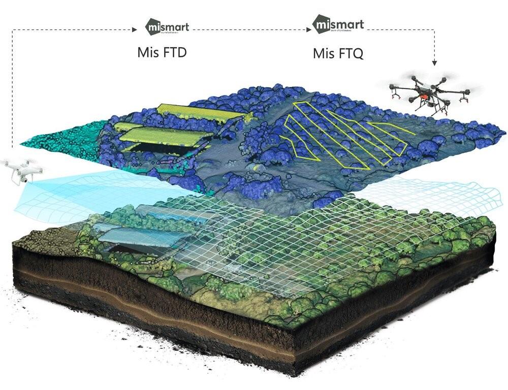 MiSmart sử dụng máy bay không người lái để tìm diệt sâu bệnh trên cây trồng.