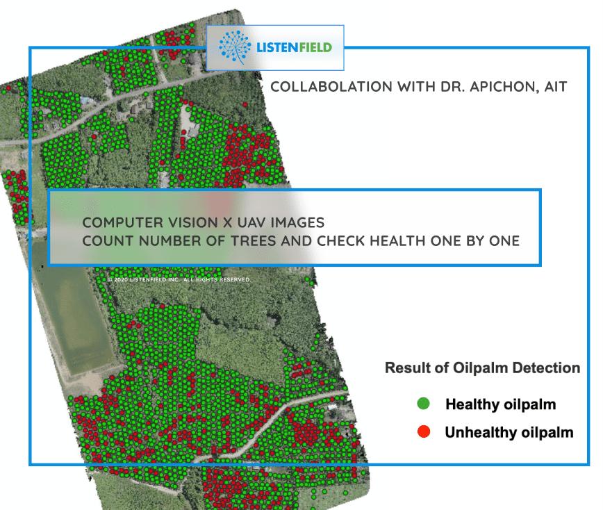 Ứng dụng nông nghiệp chính xác theo dõi sức khỏe của từng cây | Ảnh: BTC