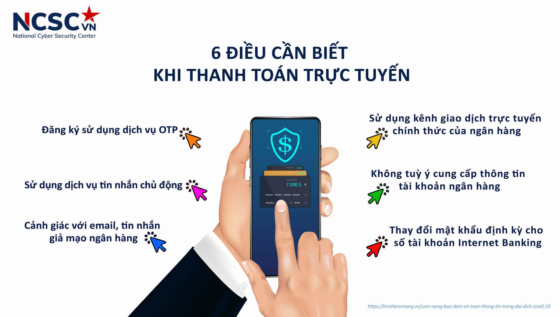 Thanh toán trực tuyến an toàn | Nguồn: NCSC, 2021