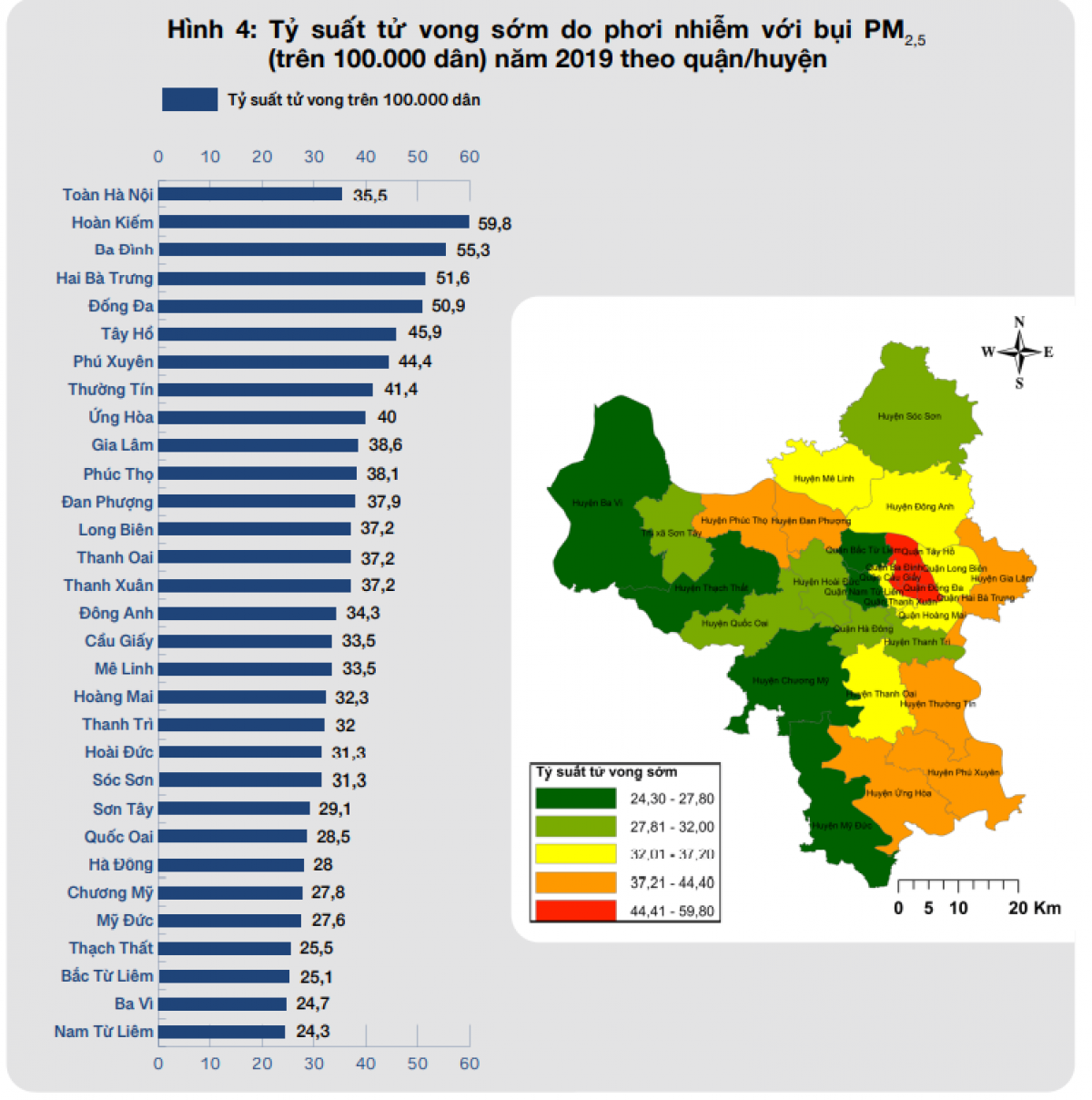 """Nguồn: """"Báo cáo Tác động Ô nhiễm không khí do bụi PM2,5 đến sức khỏe cộng đồng tại Hà Nội năm 2019"""""""