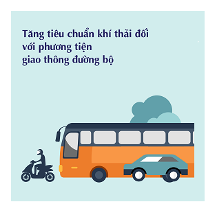 Tăng tiêu chuẩn khí thải với giao thông đường bộ