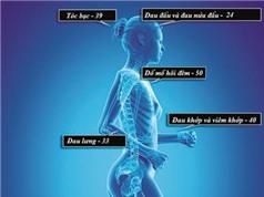 Bệnh theo tuổi và cách phòng tránh