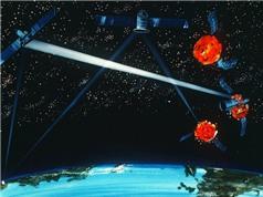 Xây dựng mạng lưới trạm định vị toàn cầu bằng vệ tinh trên lãnh thổ Việt Nam