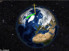 Số đo của Trái đất thay đổi vì biến đổi khí hậu