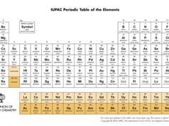 Đặt tên cho 4 nguyên tố mới trong Bảng tuần hoàn hóa học
