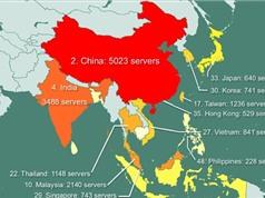 841 máy chủ tại Việt Nam bị hacker rao bán quyền truy cập