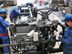 Năng suất lao động và công nghệ sản xuất