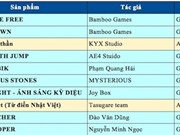 Top 10 game, ứng dụng lọt vào Vòng chung kết Giải thưởng Chim Xanh 2016
