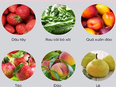 12 loại rau củ quả nhiều thuốc trừ sâu nhất năm 2017