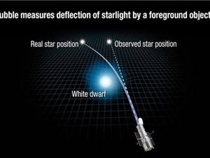 Lần đầu tiên giới khoa học xác định được khối lượng một ngôi sao
