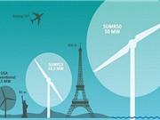Tuabin gió cao gấp rưỡi tháp Eiffel
