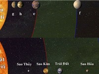 Phát hiện hai siêu Trái Đất có khả năng chứa sự sống