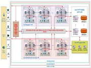 Cao Bằng: Phê duyệt kiên trúc chính quyền điện tử phiên bản 1.0