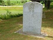 Lạ lùng ngôi mộ chứa mật mã bí ẩn nhất thế giới