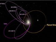 NASA: Hệ Mặt trời có 9 hành tinh