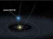 1 sao chổi lạ đang hướng về Hệ Mặt trời