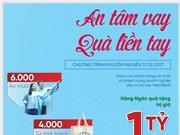 """VietinBank phát động chương trình khuyến mãi """"An tâm vay, quà liền tay"""""""