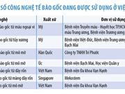 Một số công nghệ tế bào gốc đang được sử dụng ở Việt Nam