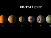 Phát hiện 2 hành tinh 'có thể có sự sống' ngoài Hệ Mặt Trời