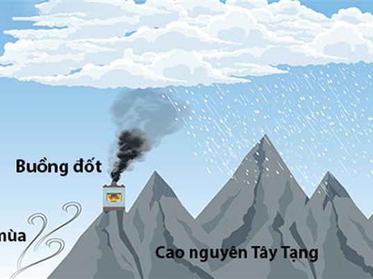 Hệ thống tạo mưa lớn nhất thế giới của Trung Quốc