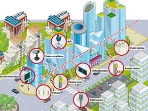 Các chính sách về phát triển đô thị thông minh ở Việt Nam