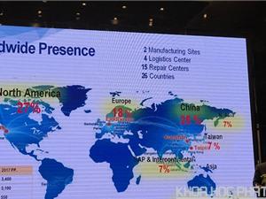 Nhiều sản phẩm công nghệ theo xu hướng 4.0 sẽ được chuyển giao và phát triển ở Việt Nam