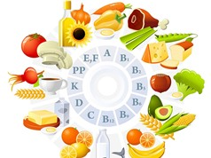 Sử dụng Vitamin thế nào?