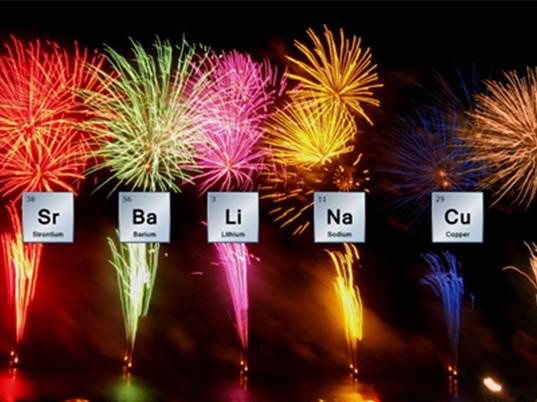 [Infographic] Những nguyên tố hóa học trong pháo hoa giúp cơ thể con người hoạt động như thế nào