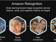 Amazon bị tố bán công nghệ nhận diện khuôn mặt theo thời gian thực cho cảnh sát