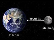 Ngày trên Trái Đất đang trở nên dài hơn