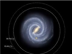 Mất bao lâu để đi hết Ngân Hà với tốc độ ánh sáng?