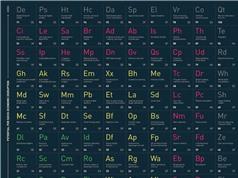 """Bảng tuần hoàn các """"nguyên tố"""" công nghệ"""