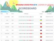 3 đội Việt Nam vào Chung kết WhiteHat Grand Prix 2018