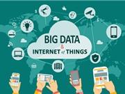Làm sao thúc đẩy sử dụng hiệu quả dữ liệu lớn? (Phần 3)