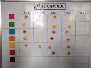 Giáo dục tích cực đã đến Việt Nam (Kỳ 2)