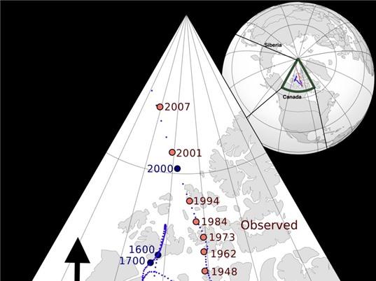 Cực từ phía Bắc của Trái đất dịch chuyển 50 km mỗi năm