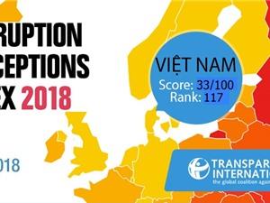 Thúc đẩy chính phủ mở để cải thiện môi trường kinh doanh ở Việt Nam