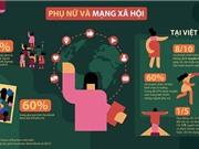Phụ nữ sử dụng Facebook mang tới những tác động kinh tế tích cực
