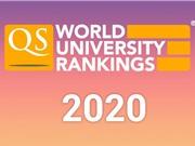 Hai trường quốc gia của Việt Nam vào bảng xếp hạng đại học thế giới QS