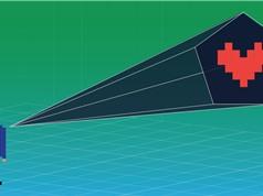Hệ thống nhận diện người từ xa bằng laser thông qua nhịp tim