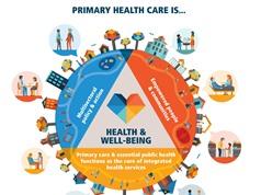 Chăm sóc sức khỏe ban đầu: Không chờ có bệnh mới chữa