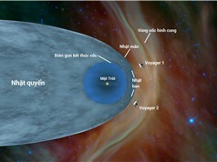 Góc nhìn chi tiết mới nhất về rìa hệ Mặt trời