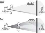 Mạng Wi-Fi có thể bị lợi dụng để theo dõi hành vi người dùng