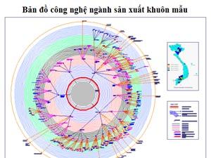 Xây dựng Bản đồ công nghệ ở Việt Nam: Những thách thức không dễ vượt qua