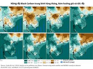 Công nghệ ảnh viễn thám: Cách tiếp cận mới trong quan trắc không khí