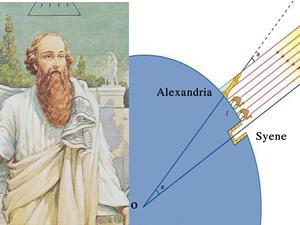 Eratosthenes: Người đầu tiên đo chu vi Trái đất
