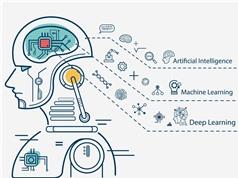 Quỹ VINIF: Ưu tiên tài trợ các nghiên cứu gắn với Big Data, AI, và Machine Learning