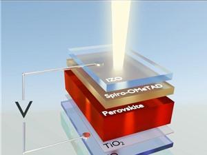 Quy trình phun mới giúp chế tạo loại pin mặt trời perovskite tốt hơn