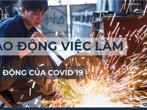 Gần 31 triệu người lao động bị ảnh hưởng bởi dịch Covid-19